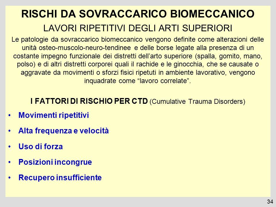 RISCHI DA SOVRACCARICO BIOMECCANICO
