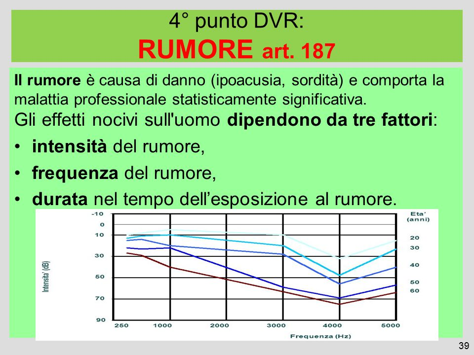 RUMORE art. 187 4° punto DVR: intensità del rumore,
