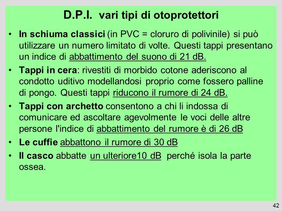 D.P.I. vari tipi di otoprotettori