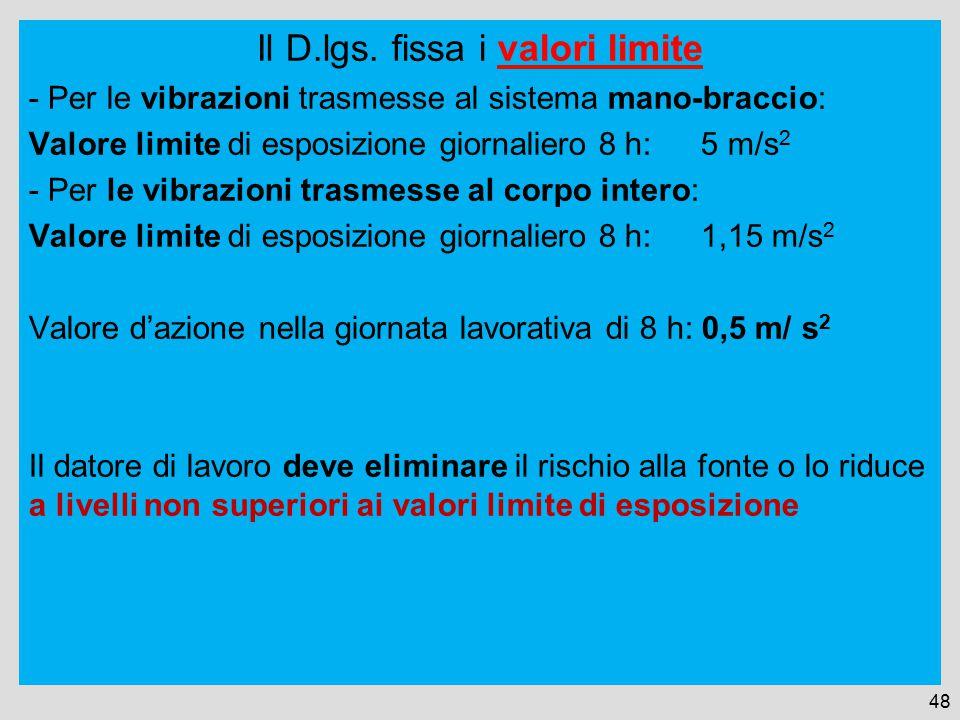 Il D.lgs. fissa i valori limite