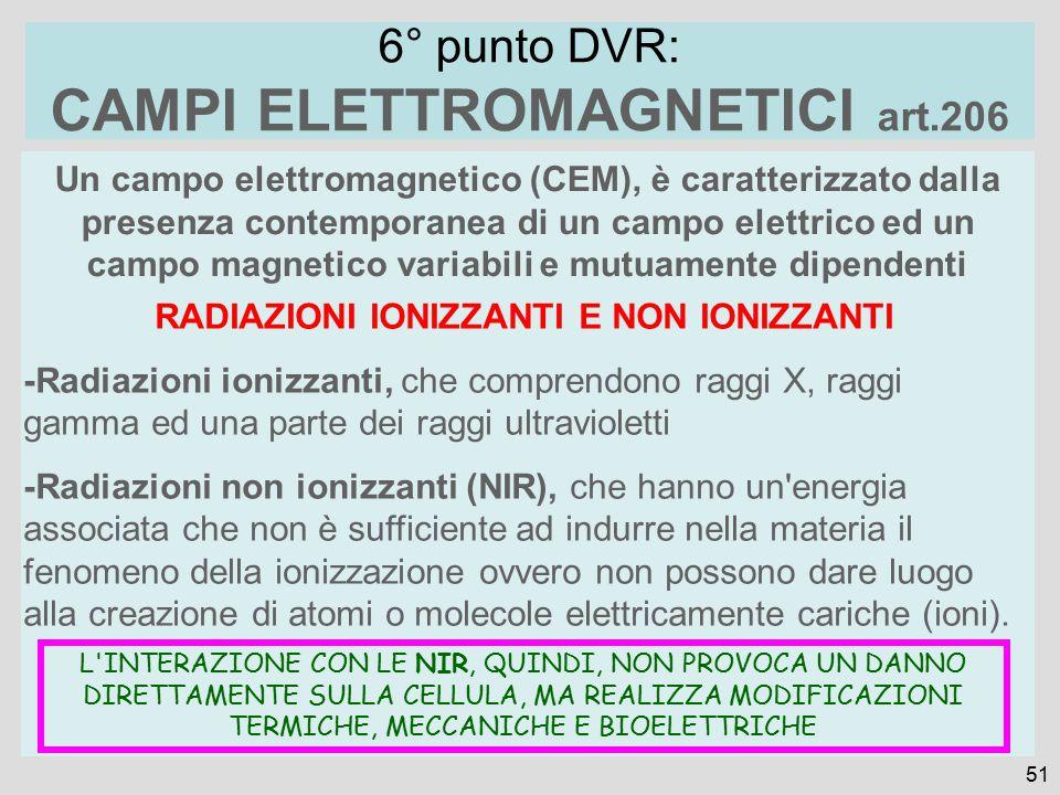 CAMPI ELETTROMAGNETICI art.206 RADIAZIONI IONIZZANTI E NON IONIZZANTI