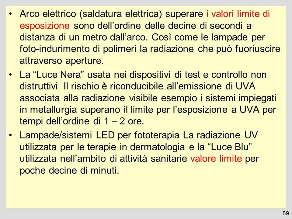Arco elettrico (saldatura elettrica) superare i valori limite di esposizione sono dell'ordine delle decine di secondi a distanza di un metro dall'arco. Così come le lampade per foto-indurimento di polimeri la radiazione che può fuoriuscire attraverso aperture.