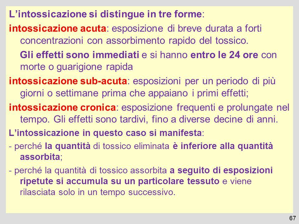 L'intossicazione si distingue in tre forme: