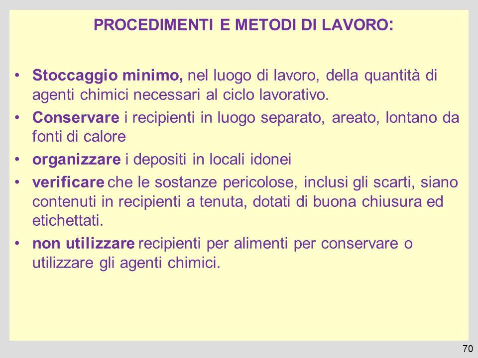 PROCEDIMENTI E METODI DI LAVORO: