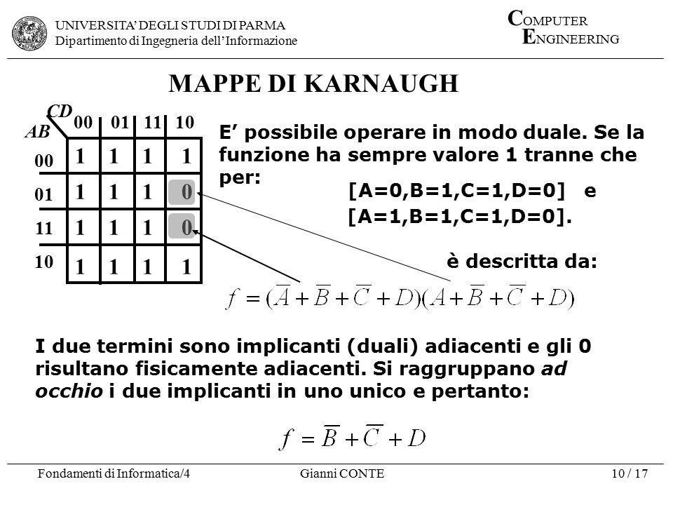 MAPPE DI KARNAUGH 00 01 11 10. 00. 01. 11. 10. AB. CD. 1 1 1 1. 1 1 1 0.