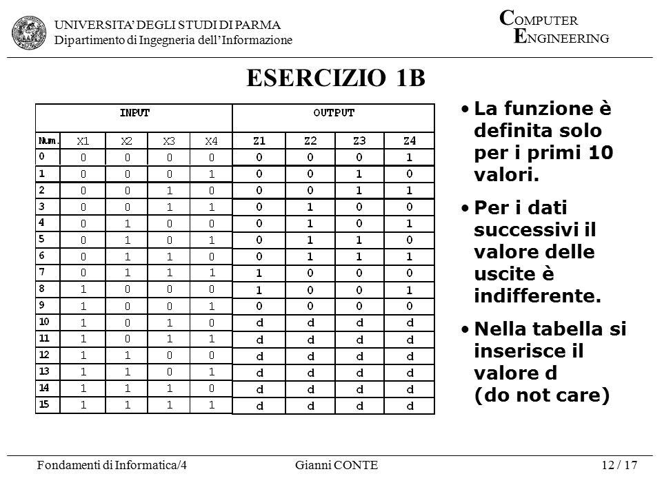 ESERCIZIO 1B La funzione è definita solo per i primi 10 valori.