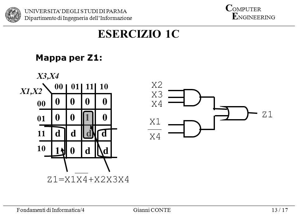 ESERCIZIO 1C X2 X3 X4 0 0 0 0 0 0 1 0 Z1 d d d d X1 1 0 d d