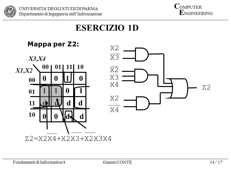 ESERCIZIO 1D X2 X3 0 0 1 0 1 1 0 1 Z2 d d d d 0 0 d d X4