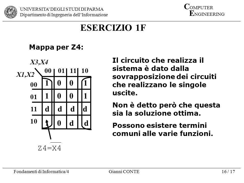 ESERCIZIO 1F 1 0 0 1 d d d d 1 0 d d Z4=X4 Mappa per Z4: