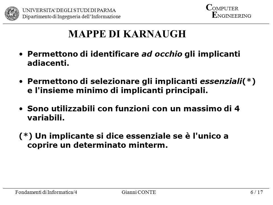 MAPPE DI KARNAUGH Permettono di identificare ad occhio gli implicanti adiacenti.