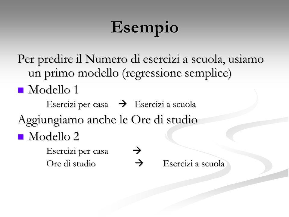 Esempio Per predire il Numero di esercizi a scuola, usiamo un primo modello (regressione semplice)