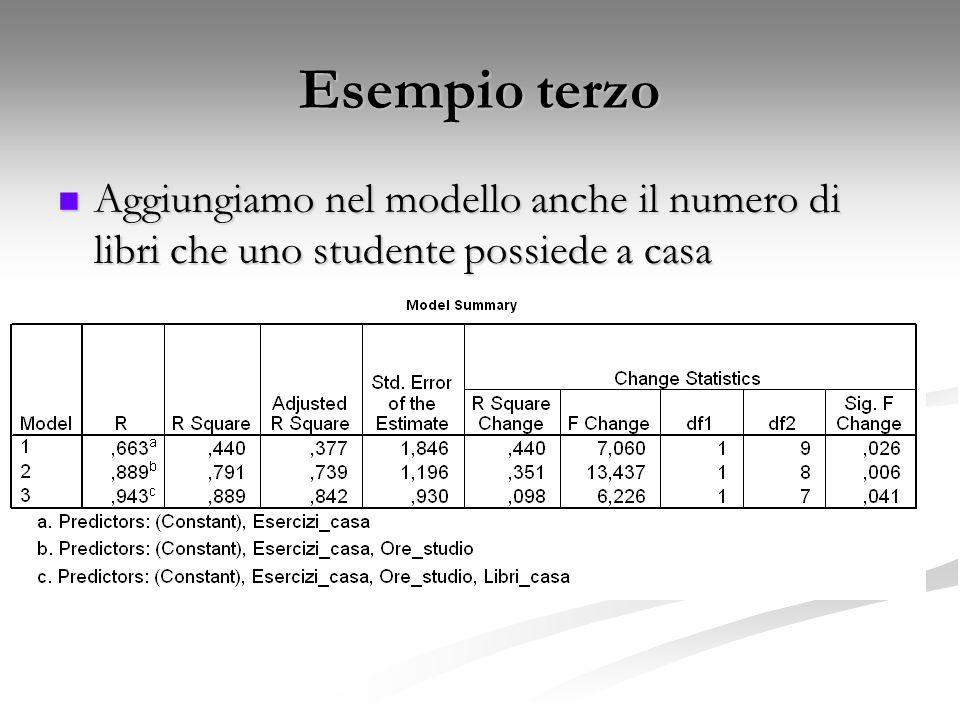 Esempio terzo Aggiungiamo nel modello anche il numero di libri che uno studente possiede a casa