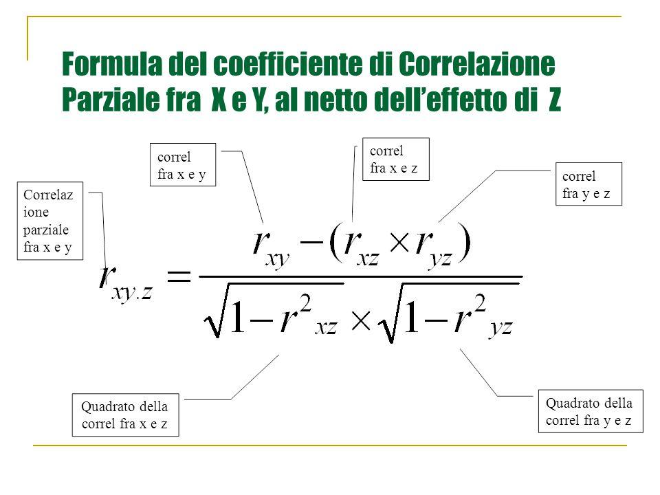 Quadrato della correl fra x e z