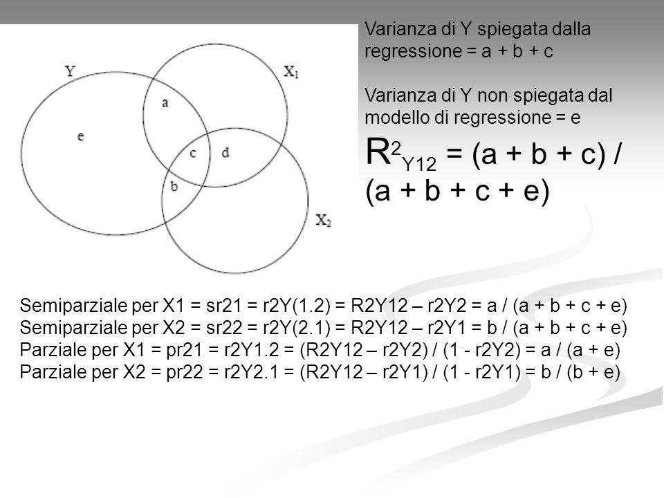 R2Y12 = (a + b + c) / (a + b + c + e)