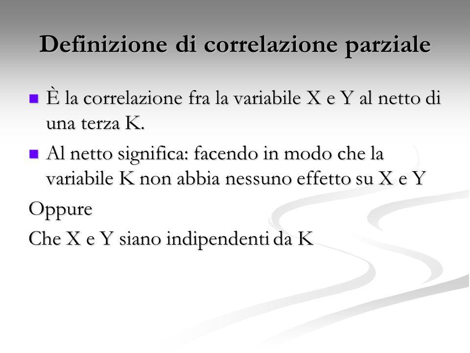Definizione di correlazione parziale
