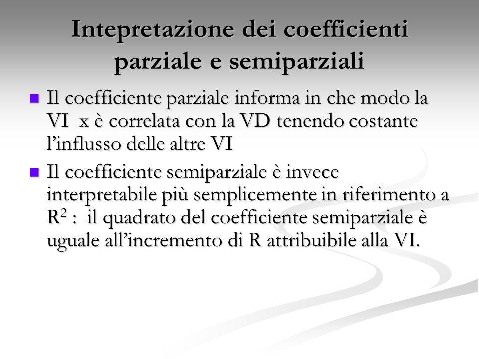 Intepretazione dei coefficienti parziale e semiparziali