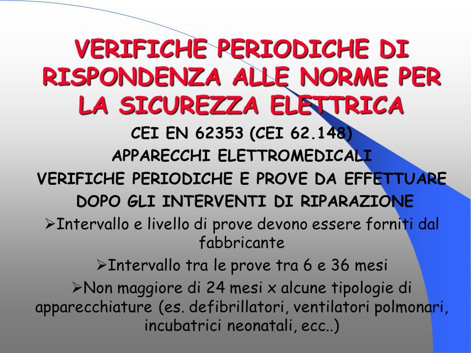 VERIFICHE PERIODICHE DI RISPONDENZA ALLE NORME PER LA SICUREZZA ELETTRICA