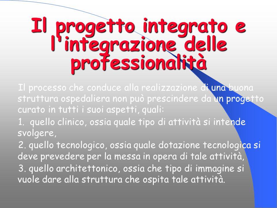 Il progetto integrato e l integrazione delle professionalità