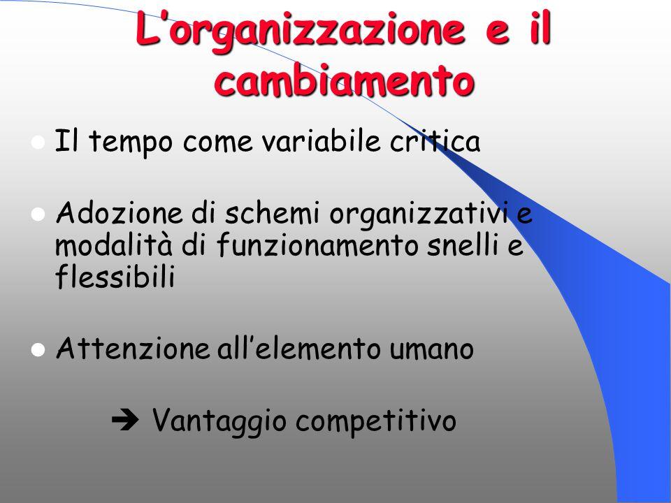L'organizzazione e il cambiamento