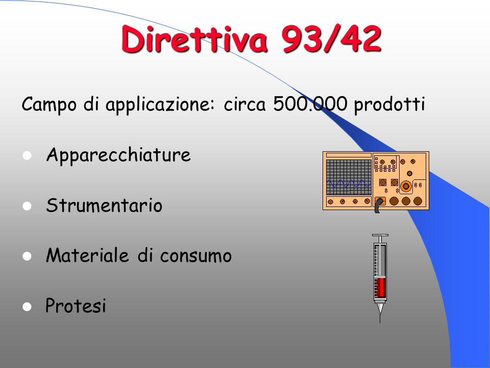 Direttiva 93/42 Campo di applicazione: circa 500.000 prodotti