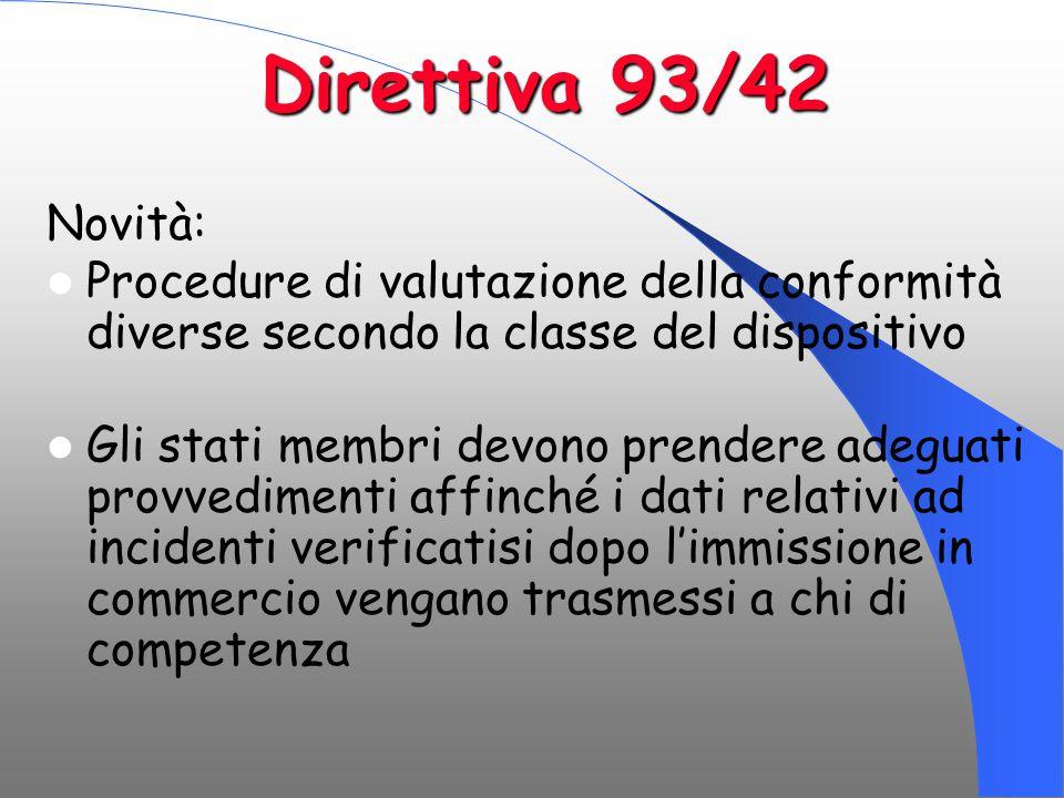 Direttiva 93/42 Novità: Procedure di valutazione della conformità diverse secondo la classe del dispositivo.