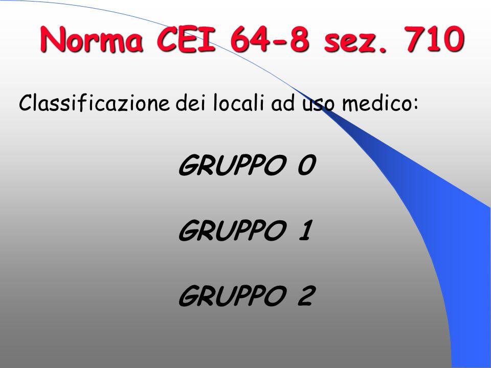 Norma CEI 64-8 sez. 710 GRUPPO 0 GRUPPO 1 GRUPPO 2