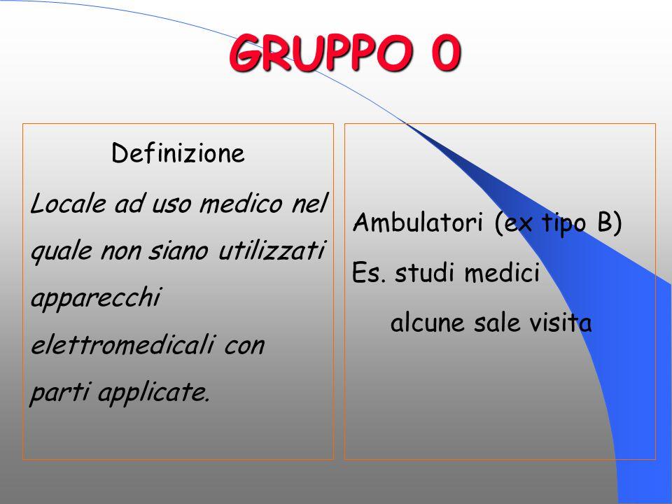 GRUPPO 0 Definizione. Locale ad uso medico nel quale non siano utilizzati apparecchi elettromedicali con parti applicate.