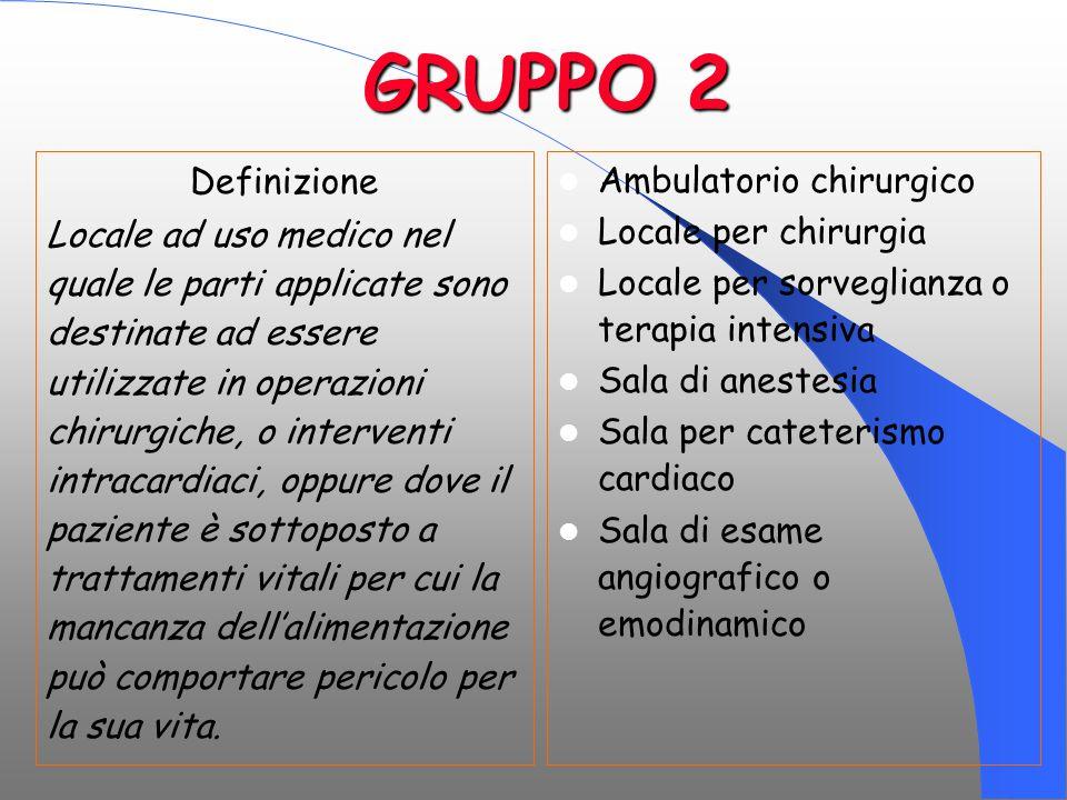 GRUPPO 2 Definizione.