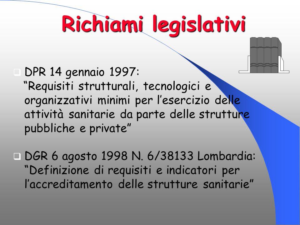Richiami legislativi DPR 14 gennaio 1997: