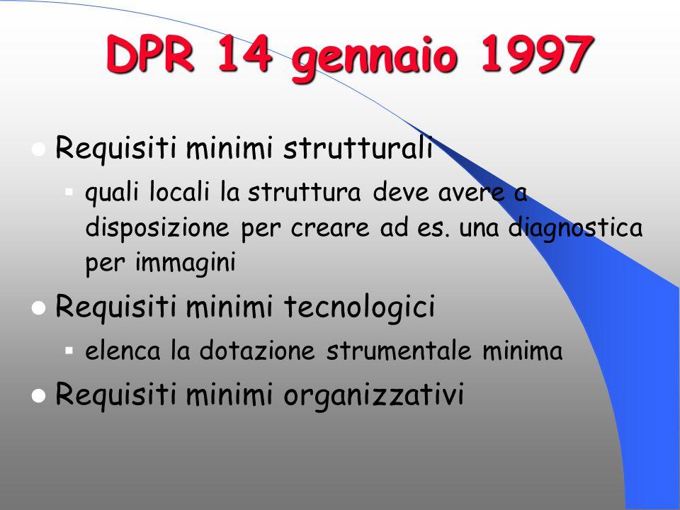 DPR 14 gennaio 1997 Requisiti minimi strutturali