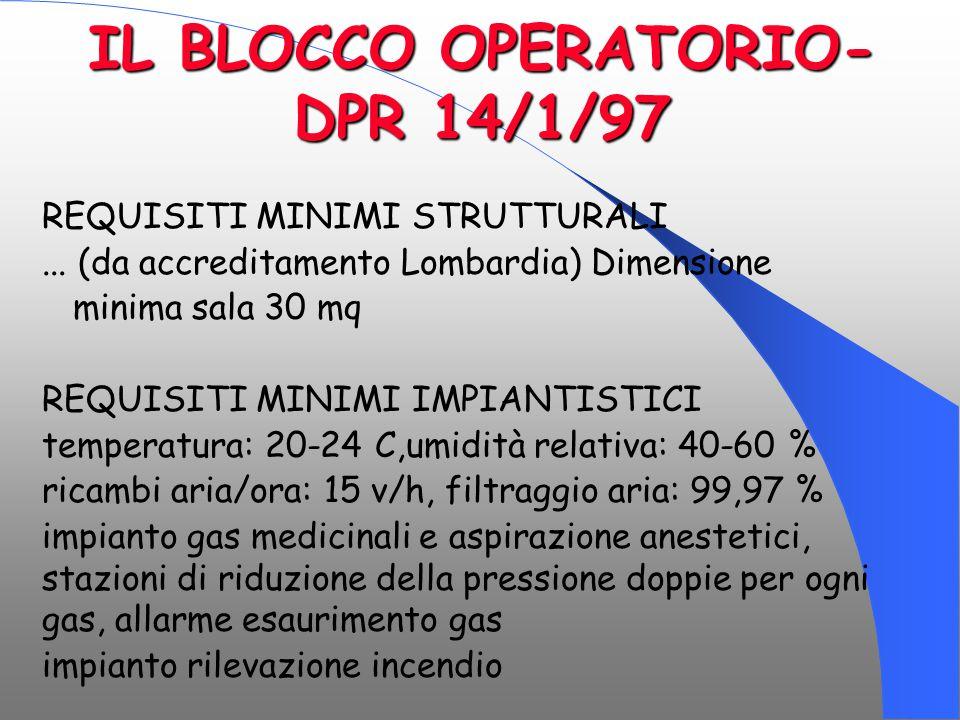 IL BLOCCO OPERATORIO-DPR 14/1/97