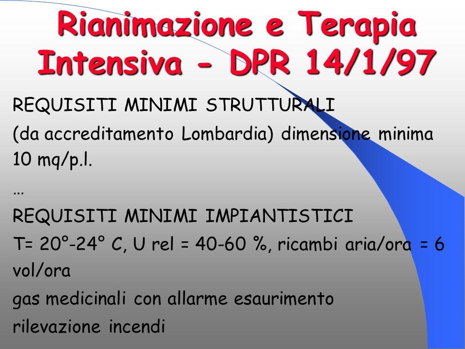 Rianimazione e Terapia Intensiva - DPR 14/1/97