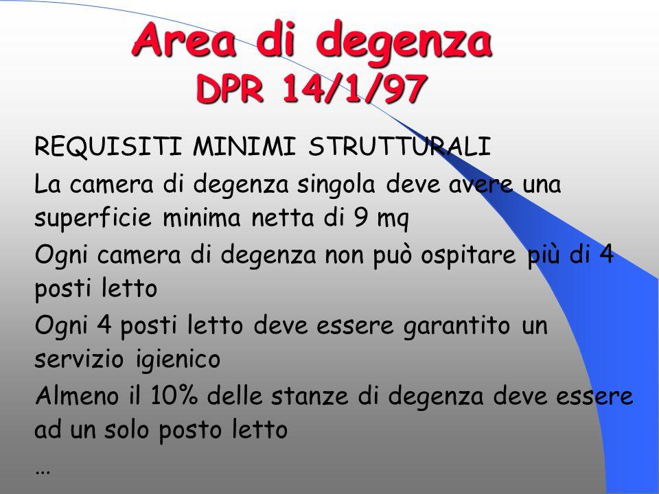 Area di degenza DPR 14/1/97 REQUISITI MINIMI STRUTTURALI