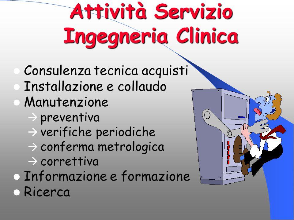 Attività Servizio Ingegneria Clinica