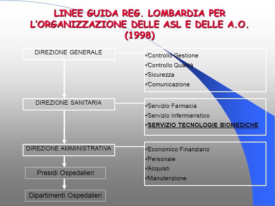 LINEE GUIDA REG. LOMBARDIA PER L'ORGANIZZAZIONE DELLE ASL E DELLE A. O