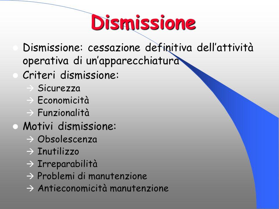 Dismissione Dismissione: cessazione definitiva dell'attività operativa di un'apparecchiatura. Criteri dismissione: