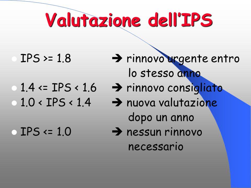 Valutazione dell'IPS IPS >= 1.8  rinnovo urgente entro