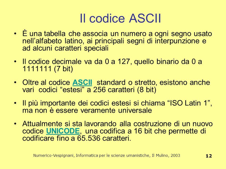 Il codice ASCII
