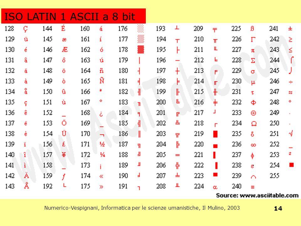 ISO LATIN 1 ASCII a 8 bit Numerico-Vespignani, Informatica per le scienze umanistiche, Il Mulino, 2003.