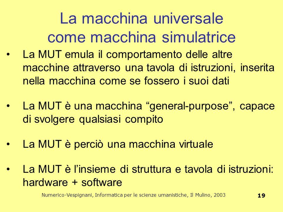 La macchina universale come macchina simulatrice