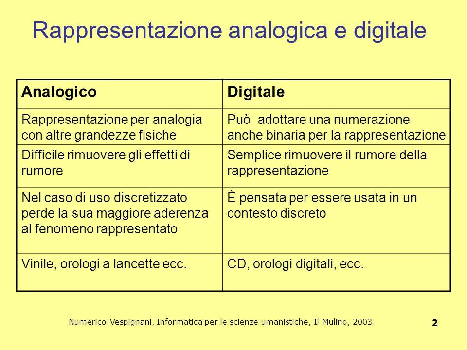 Rappresentazione analogica e digitale