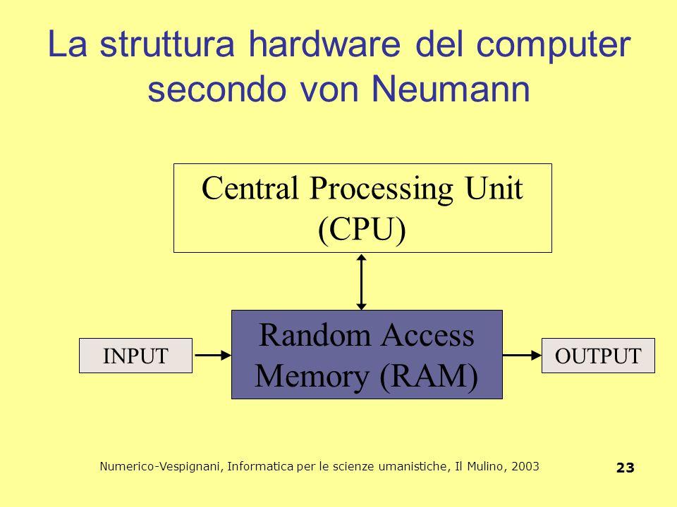 La struttura hardware del computer secondo von Neumann