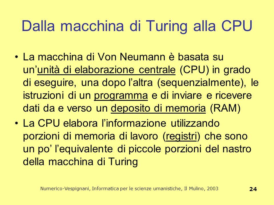 Dalla macchina di Turing alla CPU