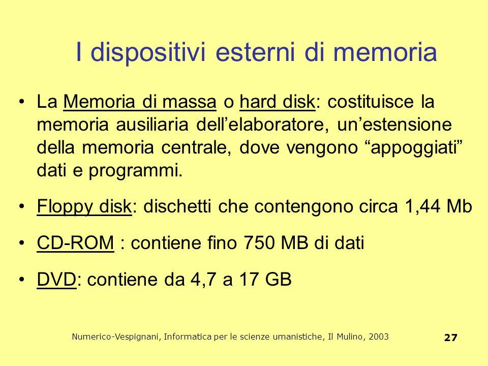 I dispositivi esterni di memoria