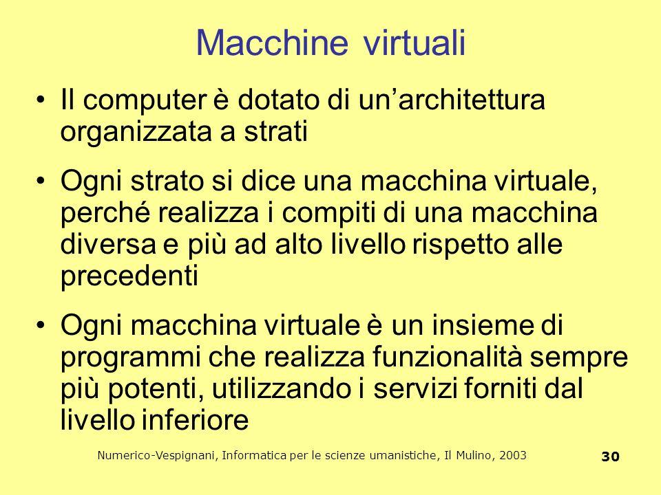 Macchine virtuali Il computer è dotato di un'architettura organizzata a strati.