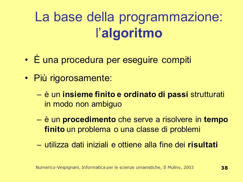 La base della programmazione: l'algoritmo