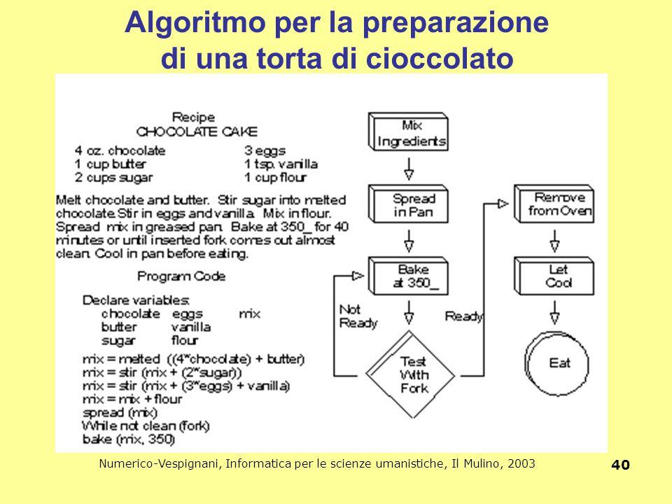 Algoritmo per la preparazione di una torta di cioccolato