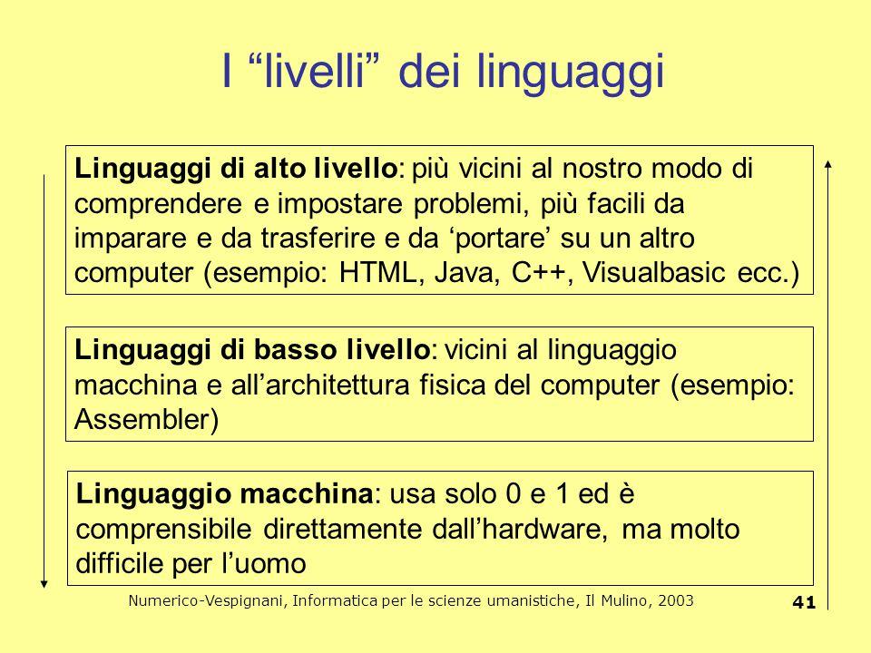 I livelli dei linguaggi