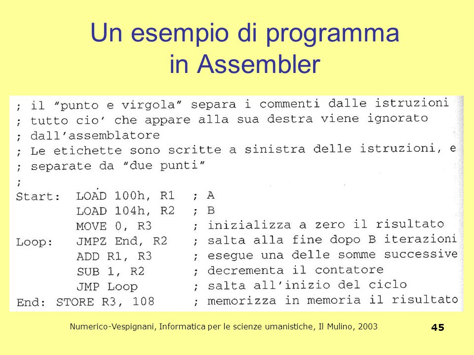 Un esempio di programma in Assembler