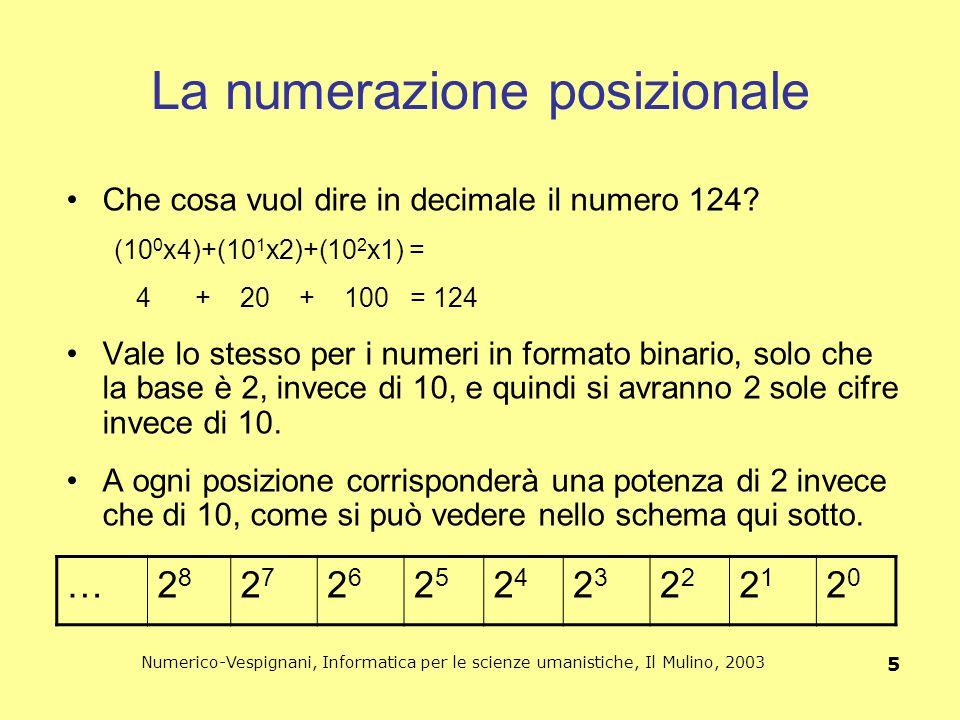 La numerazione posizionale